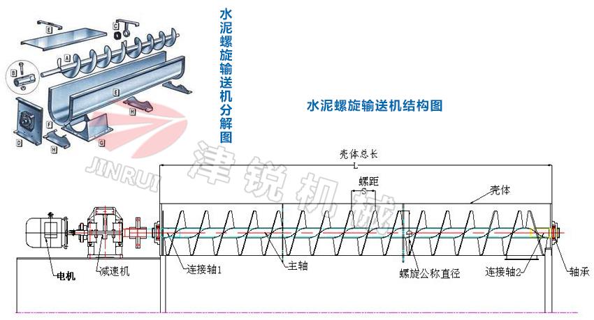 水泥螺旋输送机的结构组成
